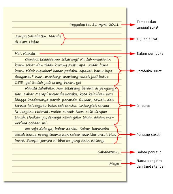 Dunia Sekolah Smp Menulis Surat Pribadi Keluarga Ilma95 Erman