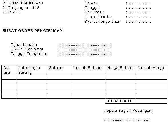 Surat Order Pengiriman Suratmenyuratnet